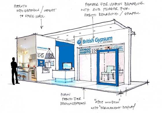 British Gypsum Case Study